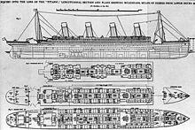 projet conception du titanic